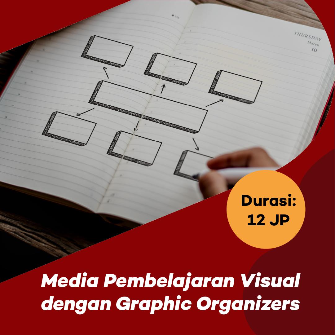Photo Media Pembelajaran Visual dengan Graphic Organizers